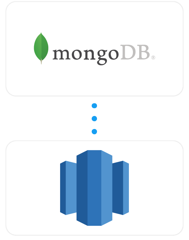 Query Mongo: MySQL to MongoDB Query Translator